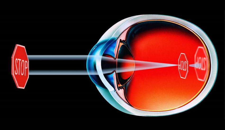 f565509c2e Οφθαλμολογικό Κέντρο Eyes